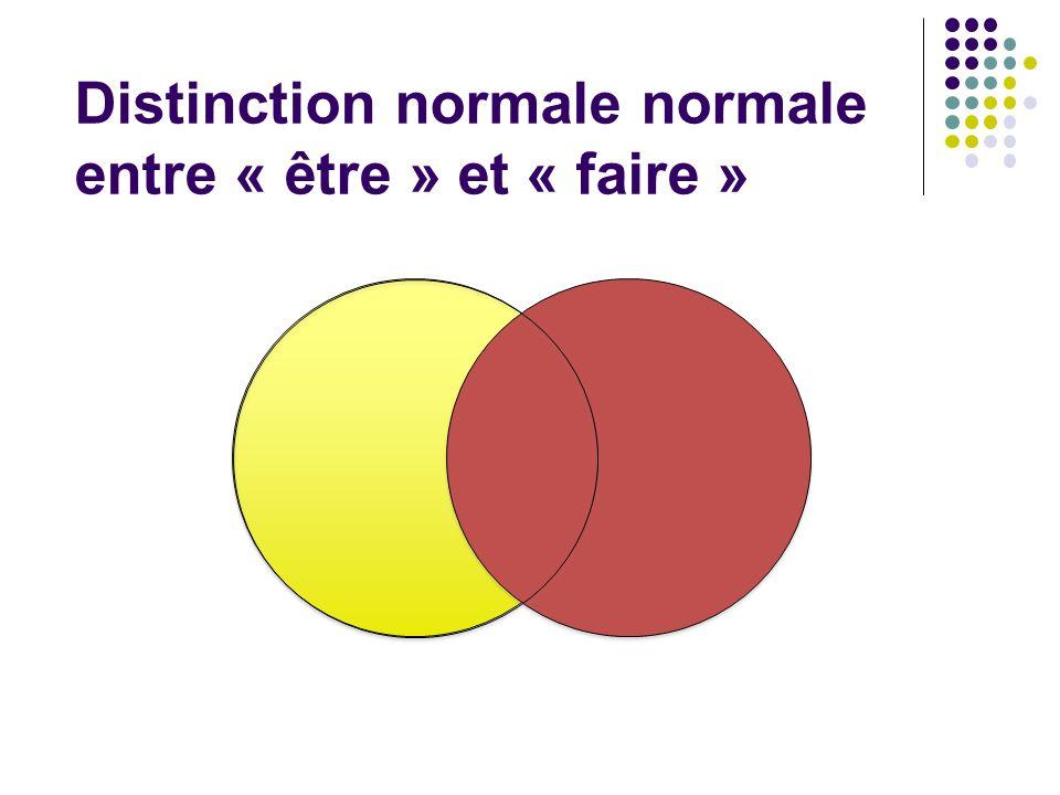 Distinction normale normale entre « être » et « faire »