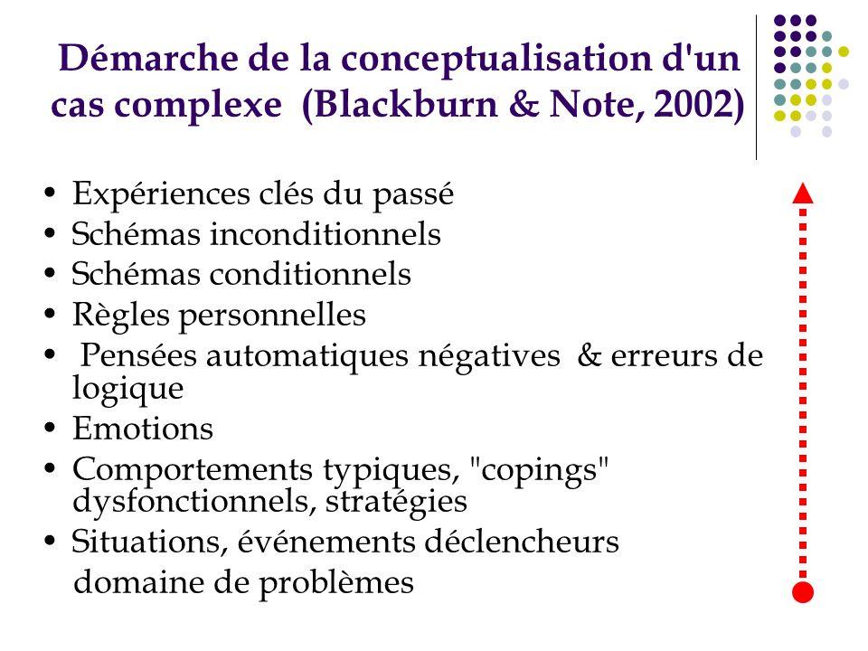Démarche de la conceptualisation d un cas complexe (Blackburn & Note, 2002)