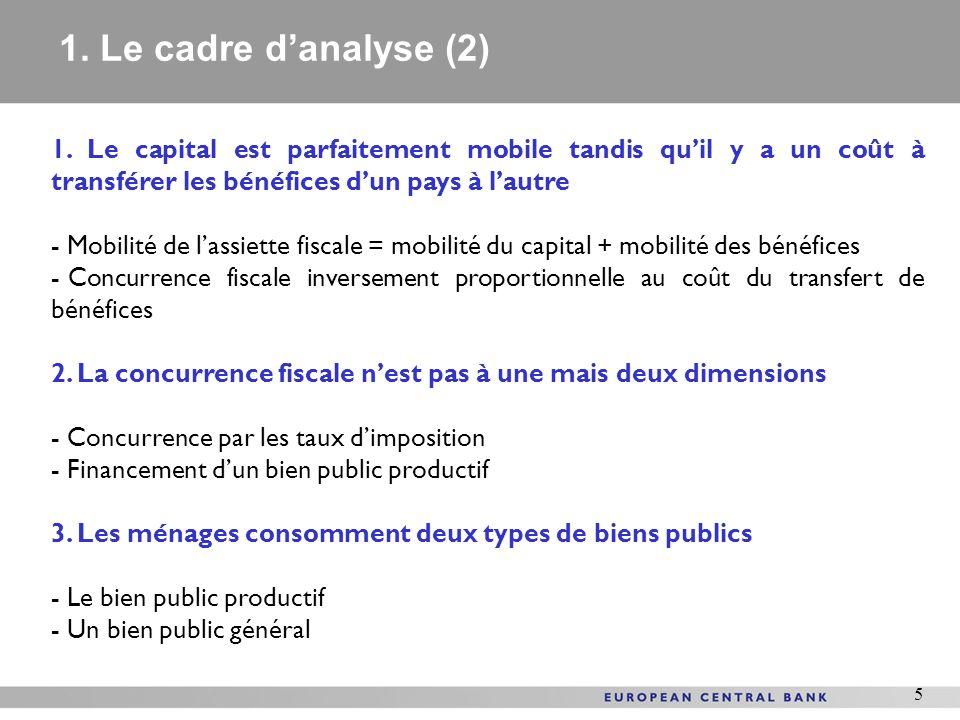 1. Le cadre d'analyse (2) 1. Le capital est parfaitement mobile tandis qu'il y a un coût à transférer les bénéfices d'un pays à l'autre.