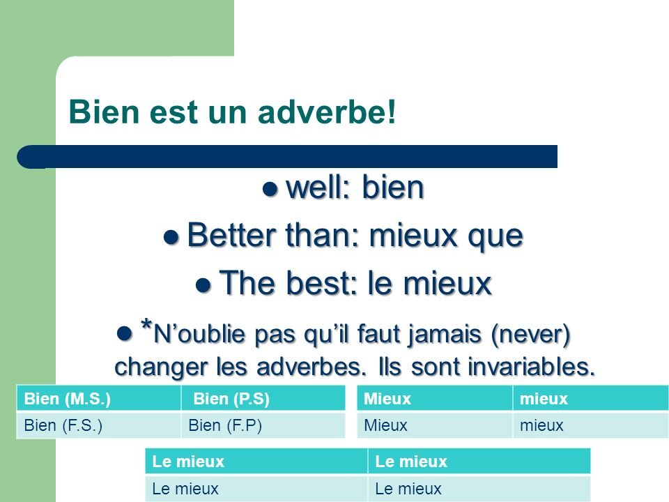 Bien est un adverbe! well: bien Better than: mieux que