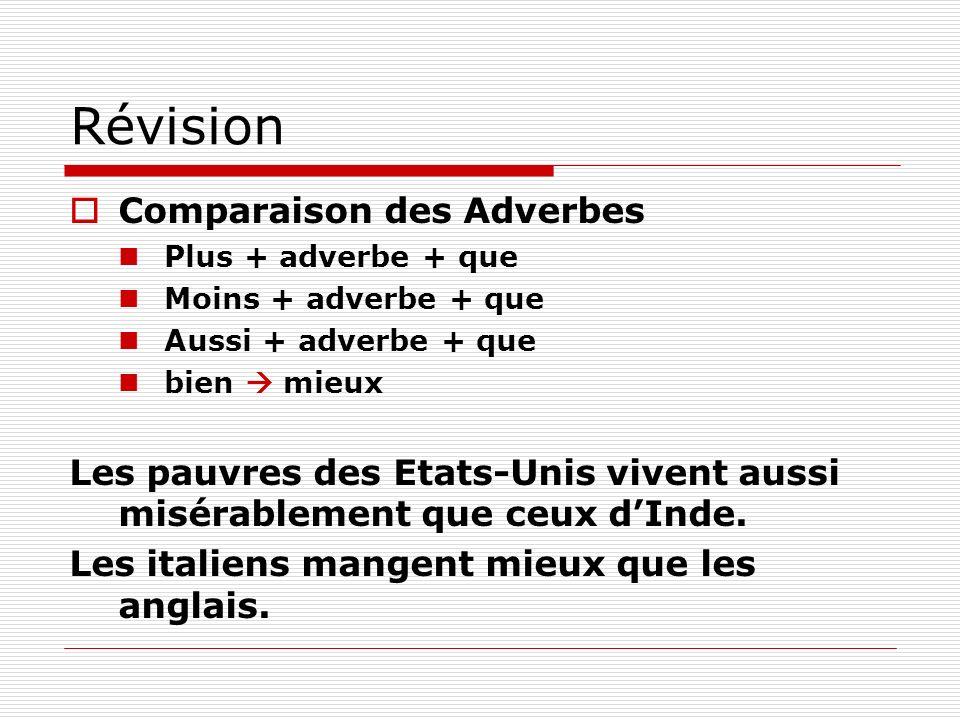 Révision Comparaison des Adverbes