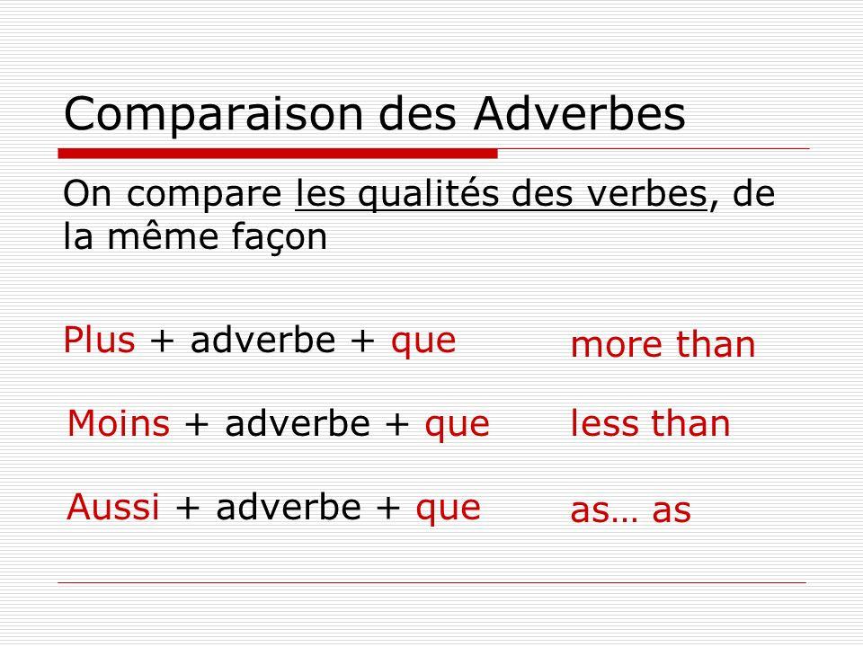 Comparaison des Adverbes