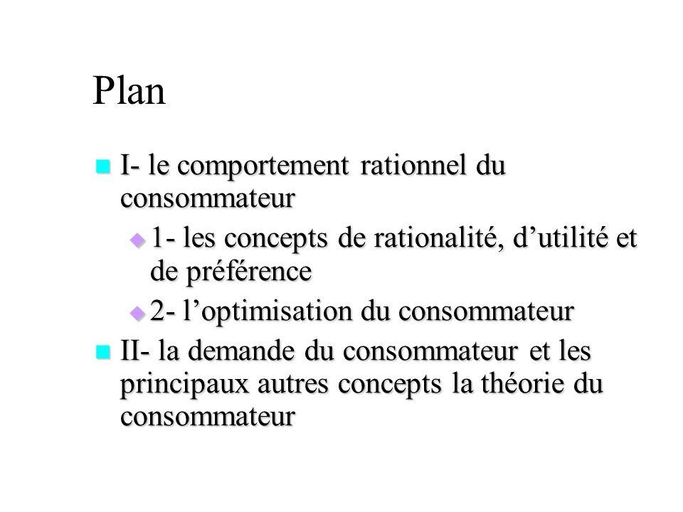 Plan I- le comportement rationnel du consommateur