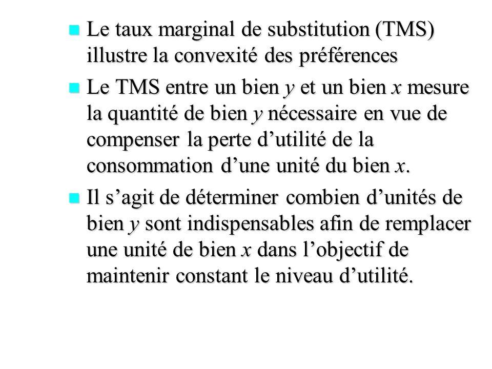 Le taux marginal de substitution (TMS) illustre la convexité des préférences