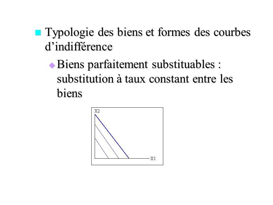 Typologie des biens et formes des courbes d'indifférence