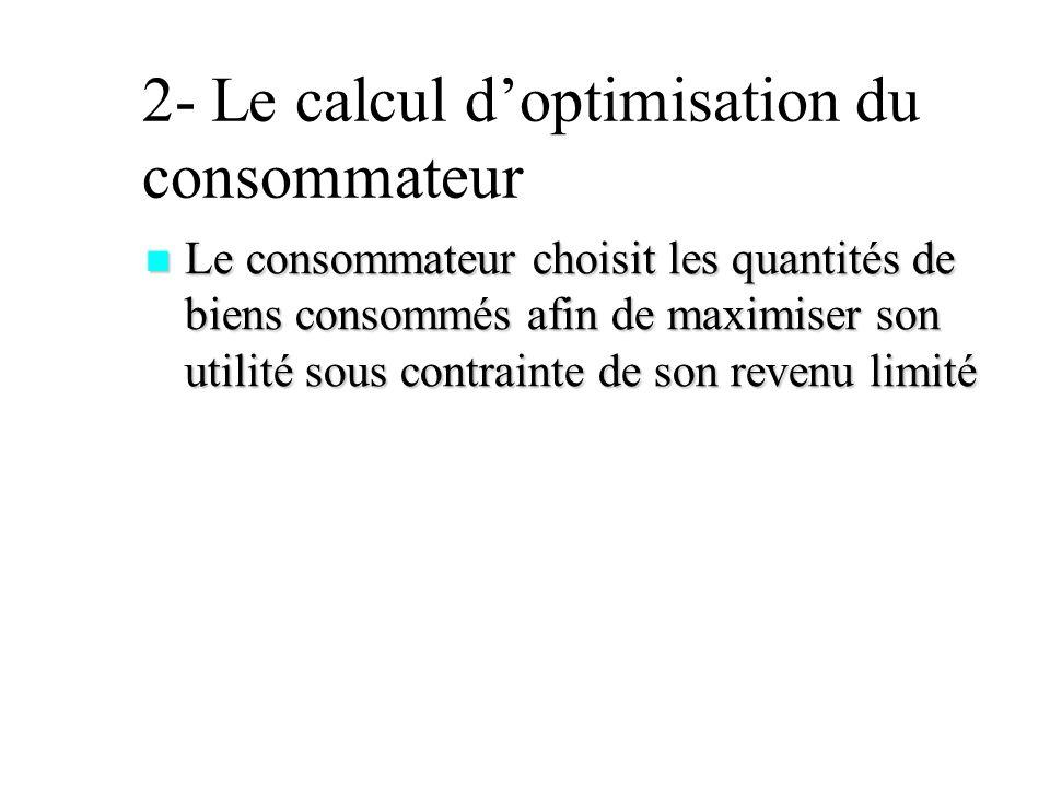 2- Le calcul d'optimisation du consommateur