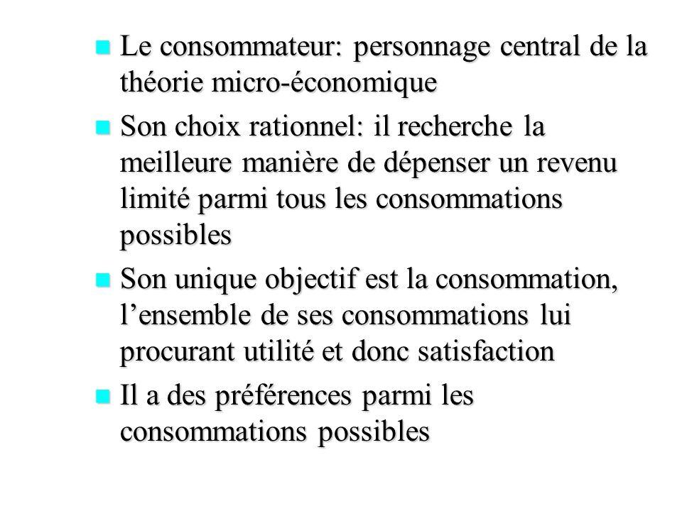 Le consommateur: personnage central de la théorie micro-économique