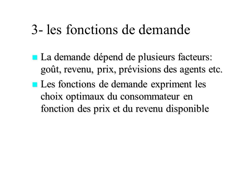 3- les fonctions de demande