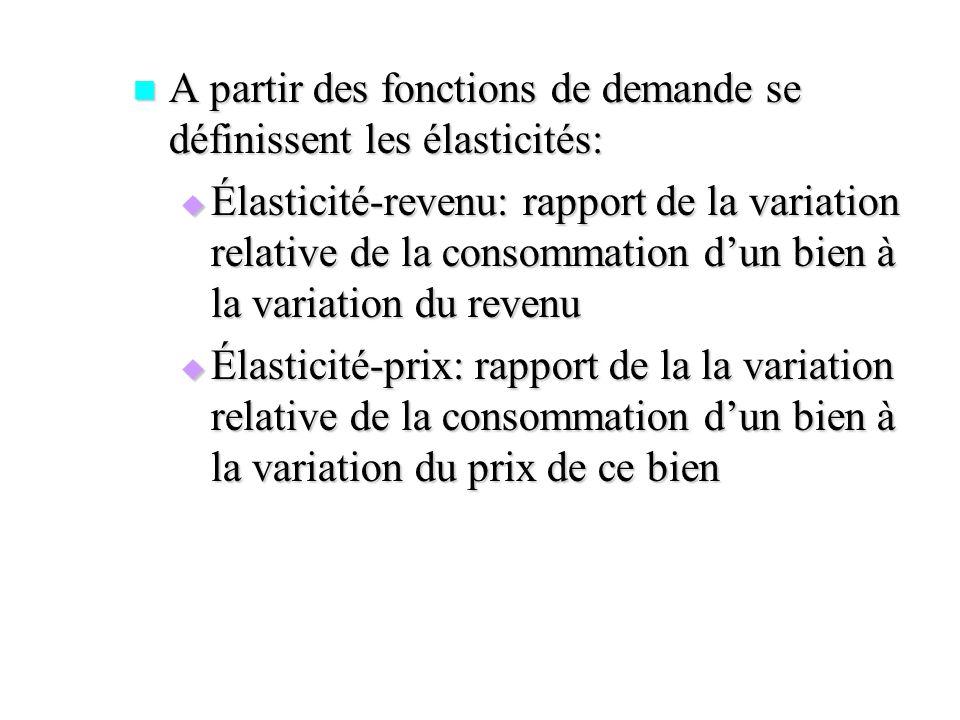 A partir des fonctions de demande se définissent les élasticités: