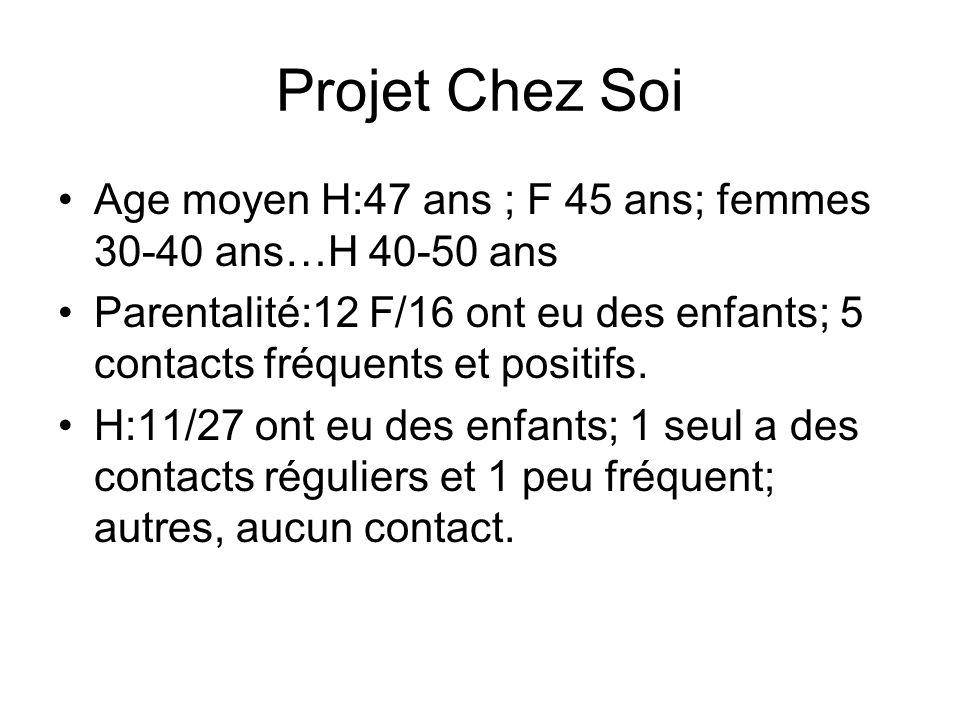Projet Chez Soi Age moyen H:47 ans ; F 45 ans; femmes 30-40 ans…H 40-50 ans.