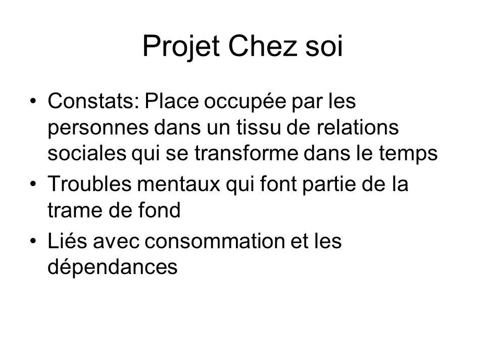 Projet Chez soi Constats: Place occupée par les personnes dans un tissu de relations sociales qui se transforme dans le temps.