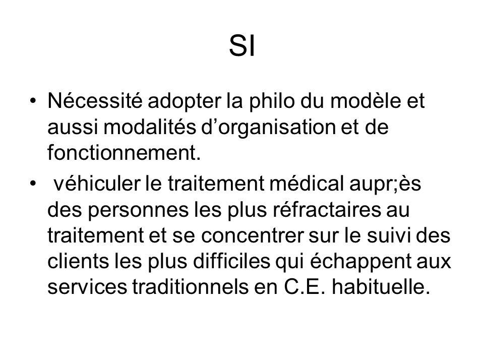 SI Nécessité adopter la philo du modèle et aussi modalités d'organisation et de fonctionnement.