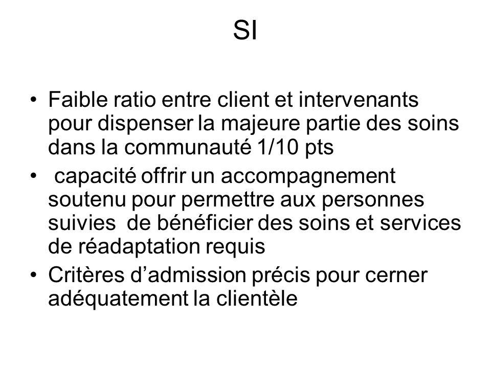 SI Faible ratio entre client et intervenants pour dispenser la majeure partie des soins dans la communauté 1/10 pts.