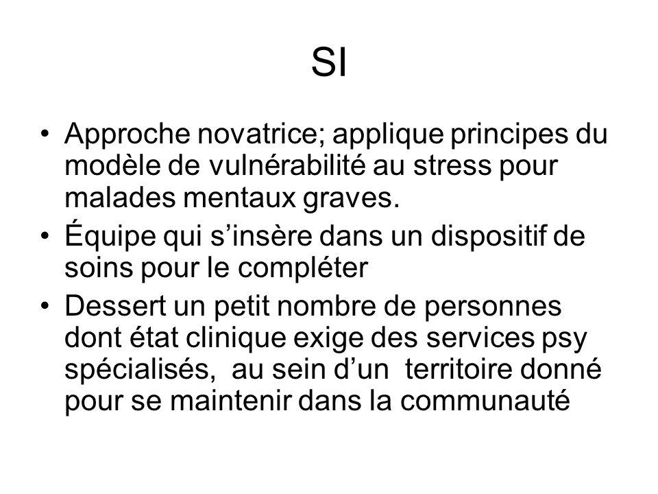 SI Approche novatrice; applique principes du modèle de vulnérabilité au stress pour malades mentaux graves.
