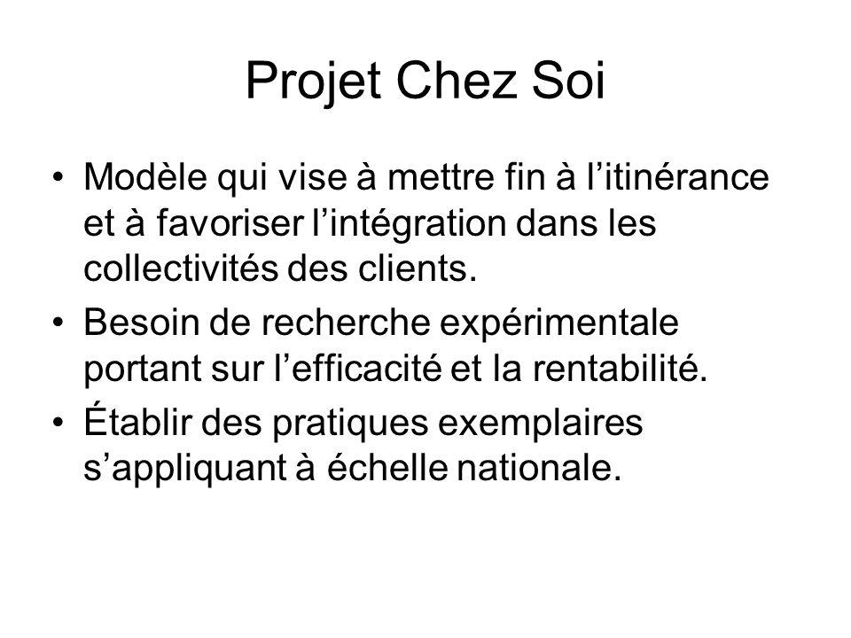 Projet Chez Soi Modèle qui vise à mettre fin à l'itinérance et à favoriser l'intégration dans les collectivités des clients.