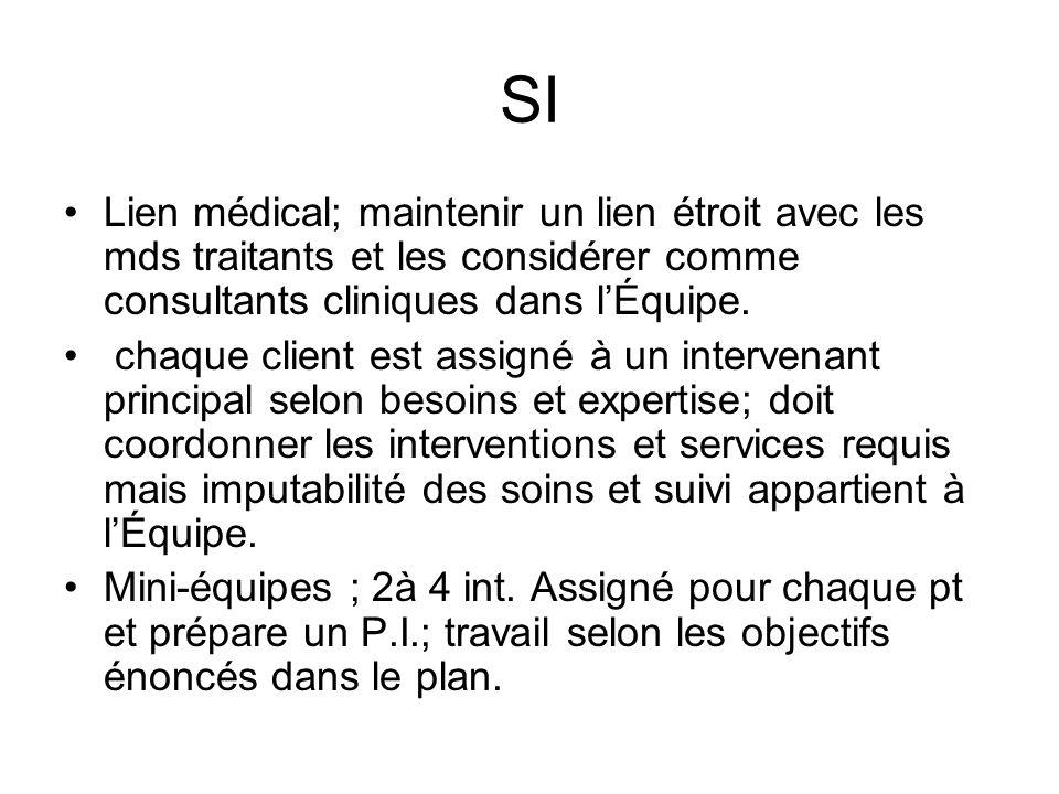 SI Lien médical; maintenir un lien étroit avec les mds traitants et les considérer comme consultants cliniques dans l'Équipe.