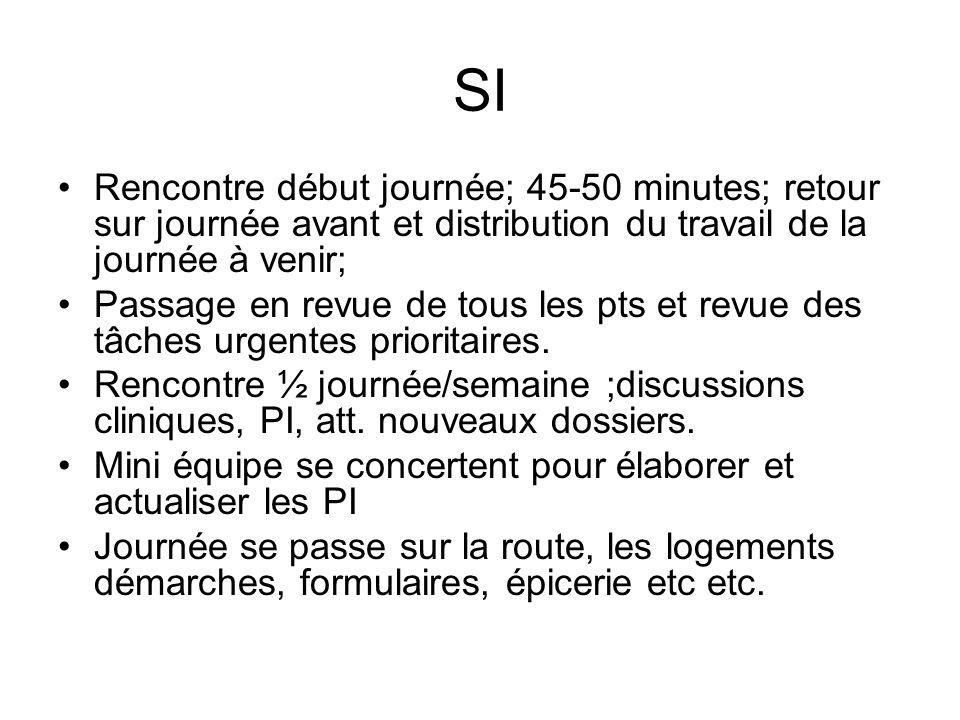 SI Rencontre début journée; 45-50 minutes; retour sur journée avant et distribution du travail de la journée à venir;
