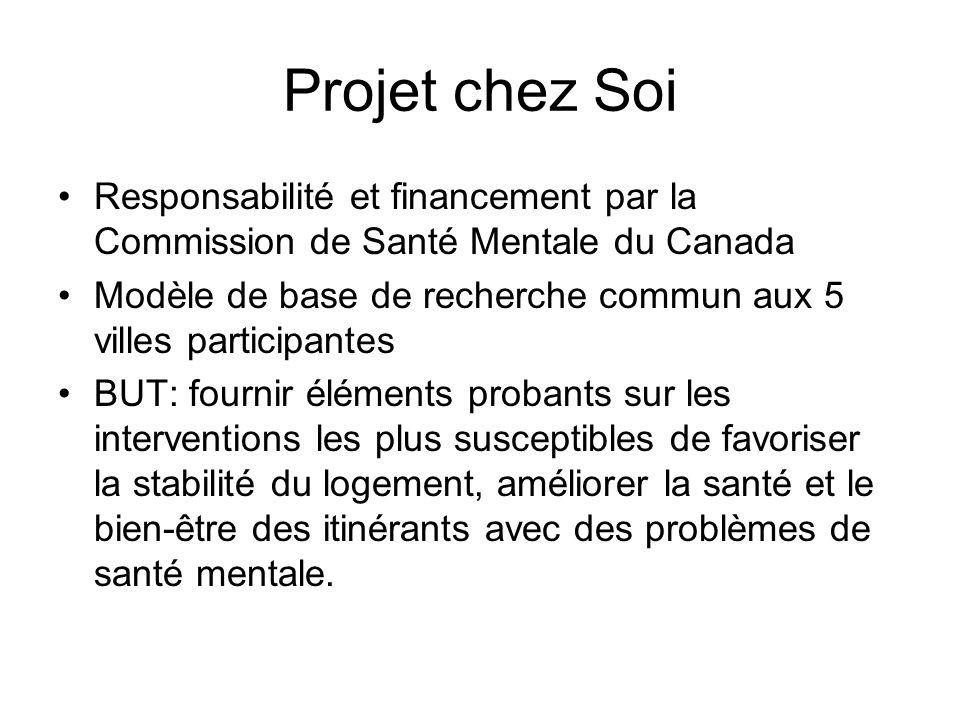 Projet chez Soi Responsabilité et financement par la Commission de Santé Mentale du Canada.