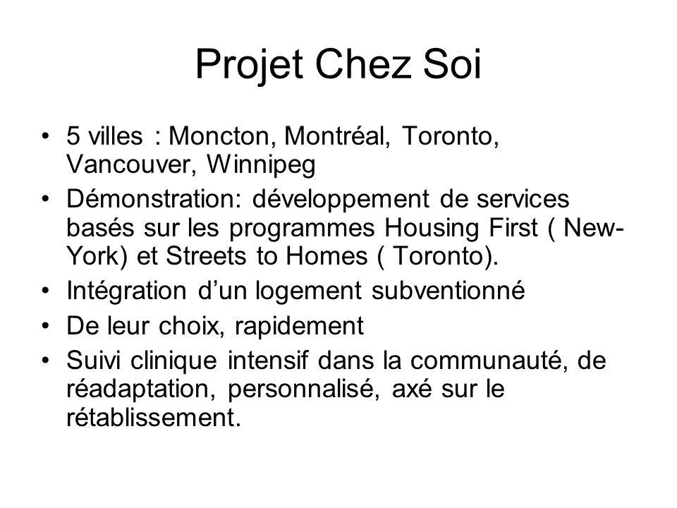 Projet Chez Soi 5 villes : Moncton, Montréal, Toronto, Vancouver, Winnipeg.