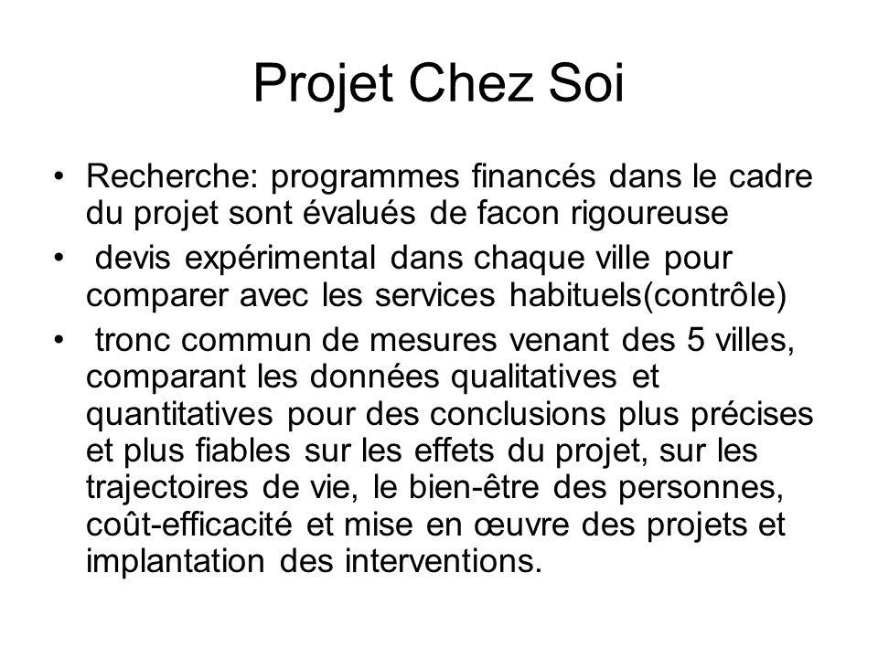 Projet Chez Soi Recherche: programmes financés dans le cadre du projet sont évalués de facon rigoureuse.