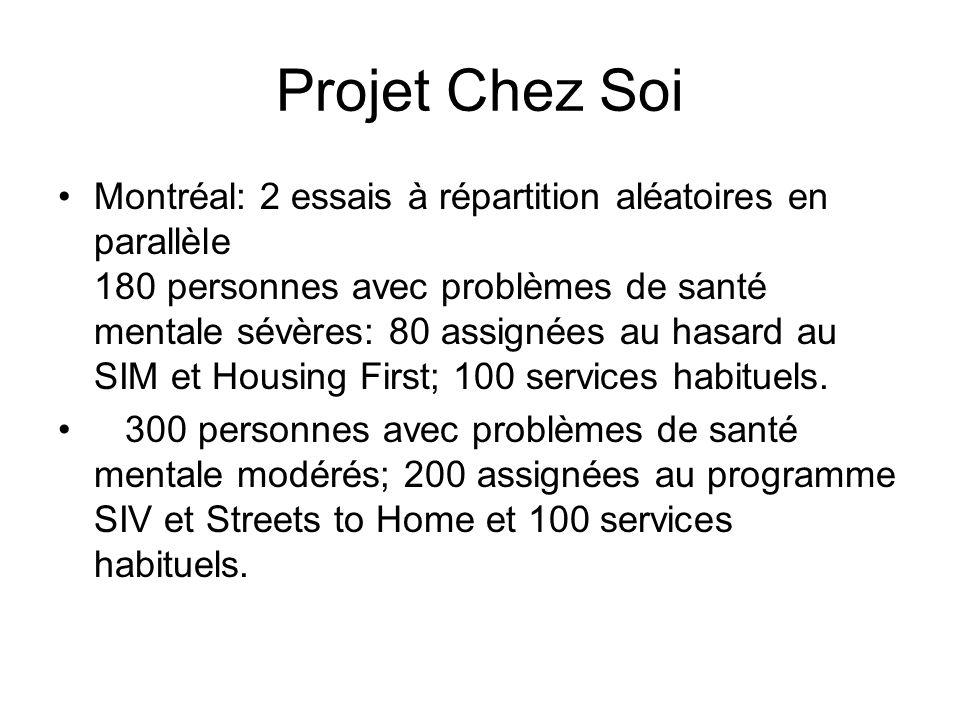 Projet Chez Soi