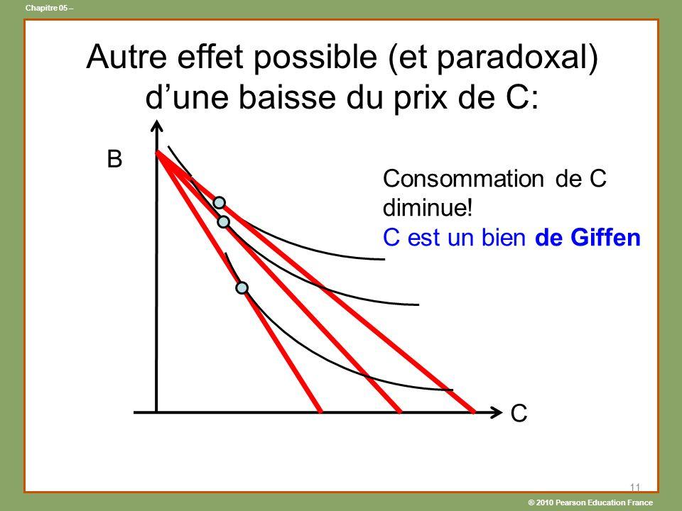 Autre effet possible (et paradoxal) d'une baisse du prix de C: