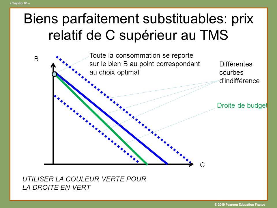 Biens parfaitement substituables: prix relatif de C supérieur au TMS