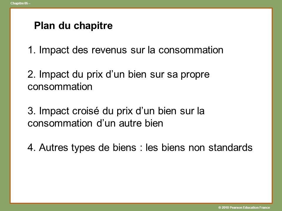 Plan du chapitre 1. Impact des revenus sur la consommation 2