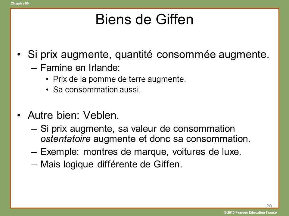 Biens de Giffen Si prix augmente, quantité consommée augmente.