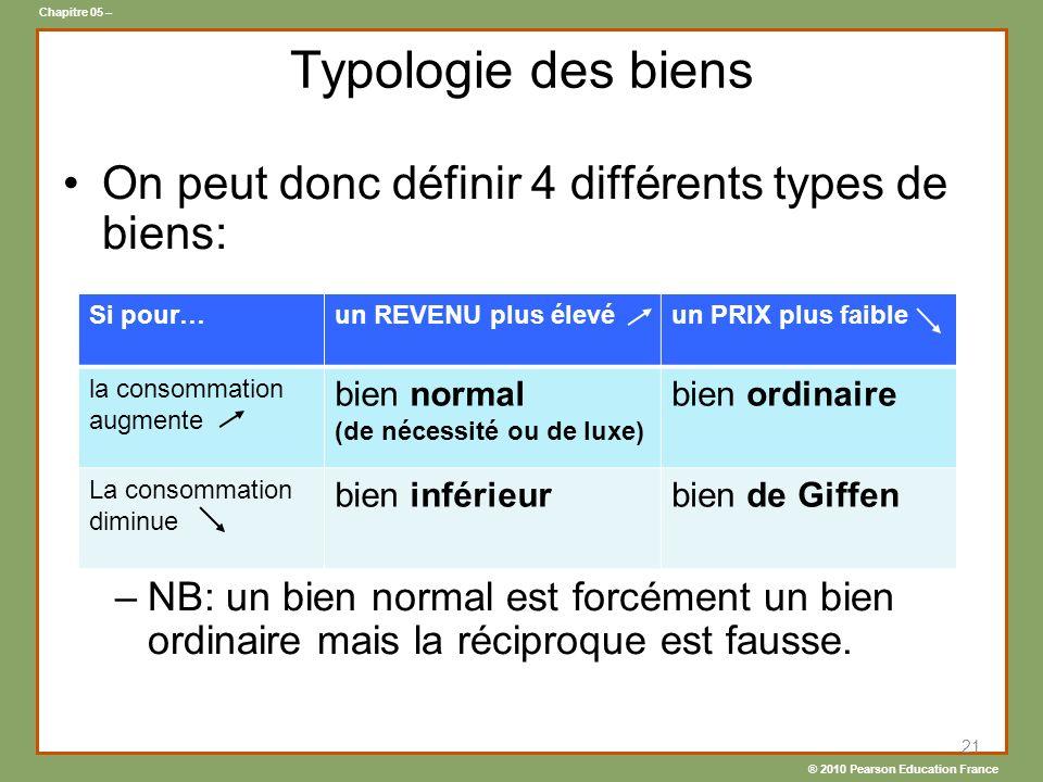 Typologie des biens On peut donc définir 4 différents types de biens: