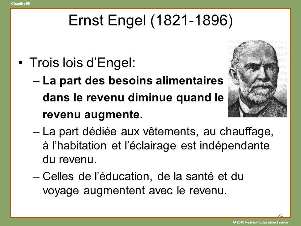 Ernst Engel (1821-1896) Trois lois d'Engel: