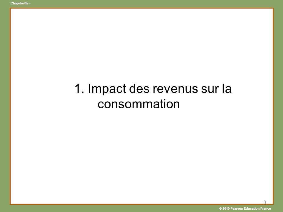 1. Impact des revenus sur la consommation