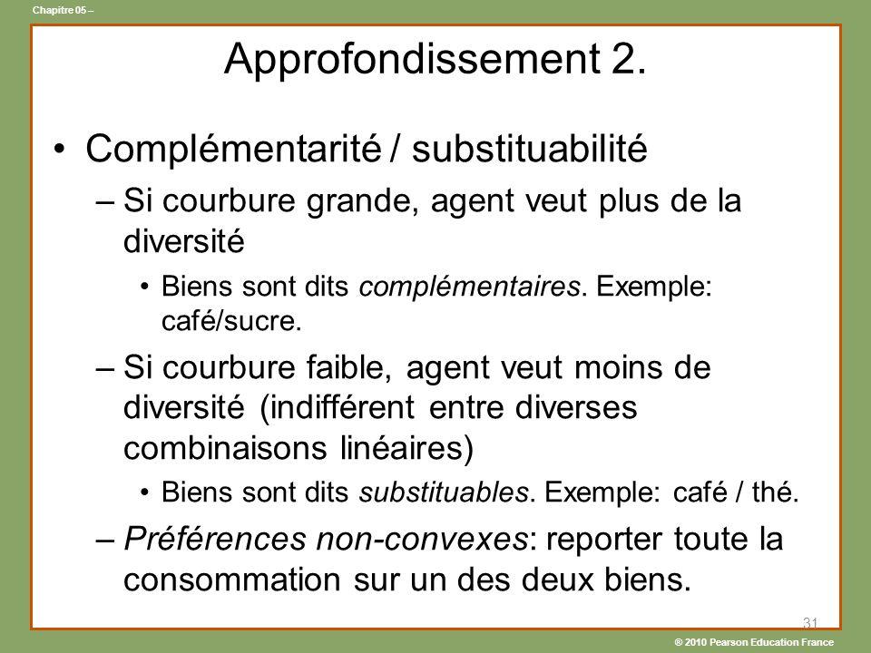 Approfondissement 2. Complémentarité / substituabilité