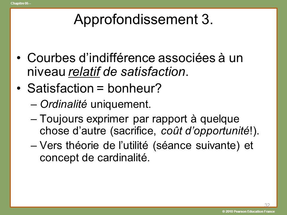 Approfondissement 3. Courbes d'indifférence associées à un niveau relatif de satisfaction. Satisfaction = bonheur