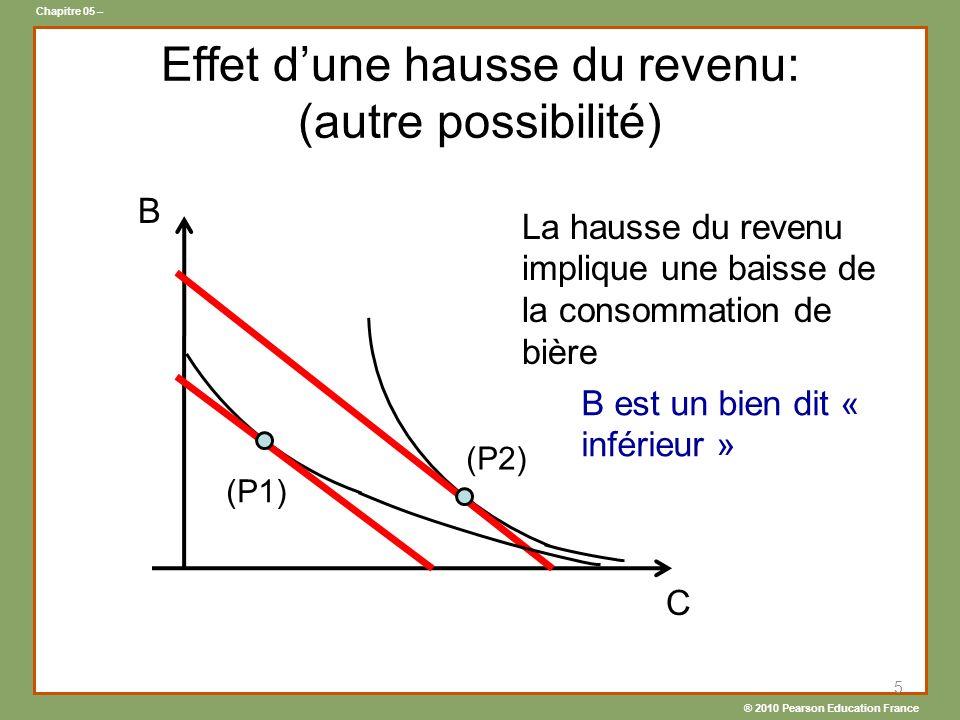 Effet d'une hausse du revenu: (autre possibilité)