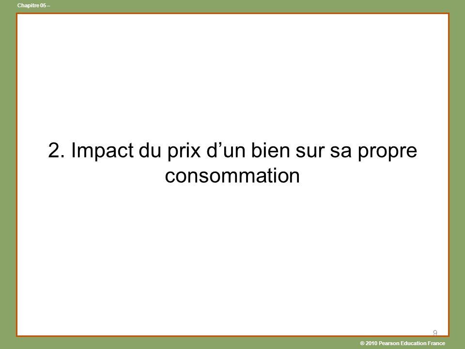 2. Impact du prix d'un bien sur sa propre consommation