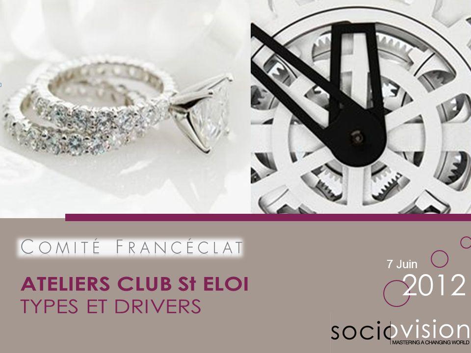 2012 7 Juin ATELIERS CLUB St ELOI TYPES ET DRIVERS