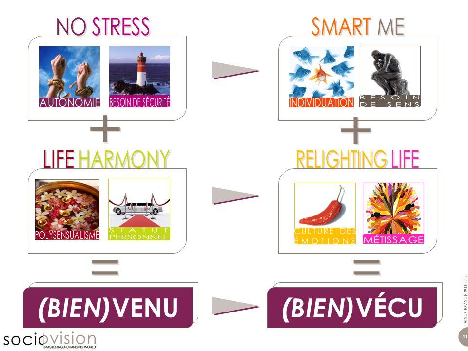 = = (BIEN)VENU (BIEN)VÉCU + NO STRESS LIFE HARMONY + SMART ME