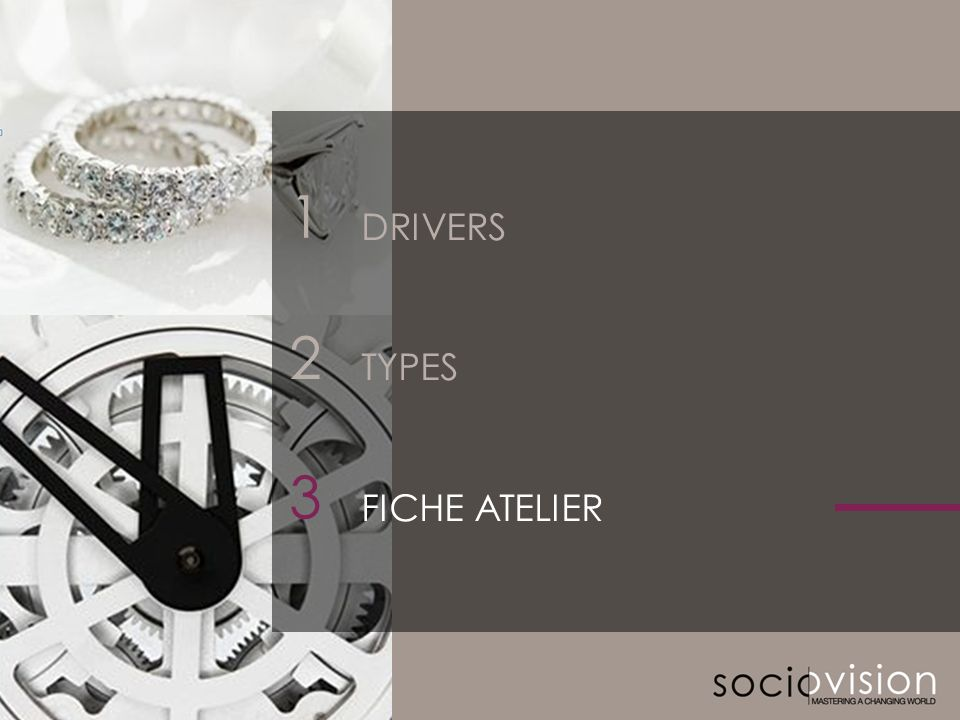 1 DRIVERS TYPES FICHE ATELIER 2 3