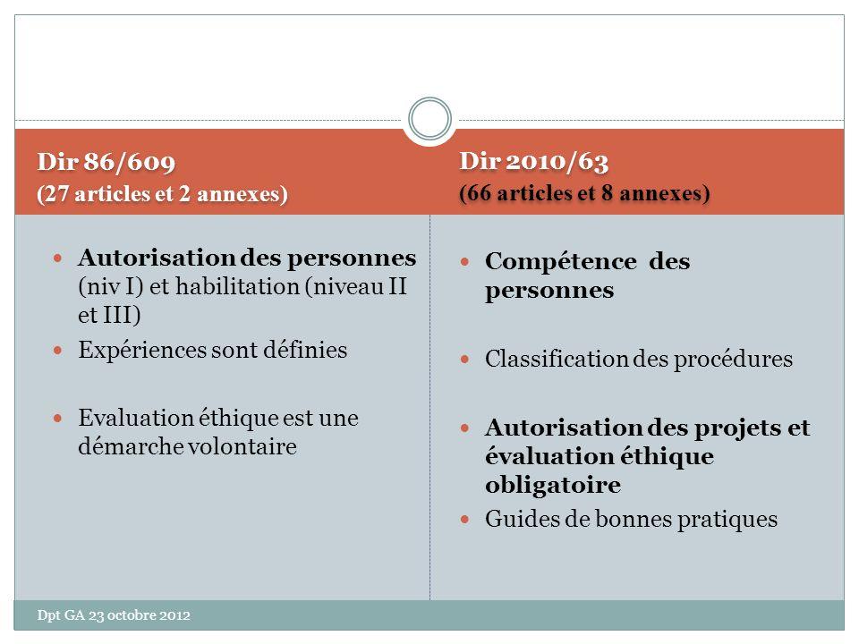 Autorisation des personnes (niv I) et habilitation (niveau II et III)