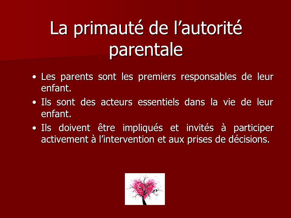La primauté de l'autorité parentale