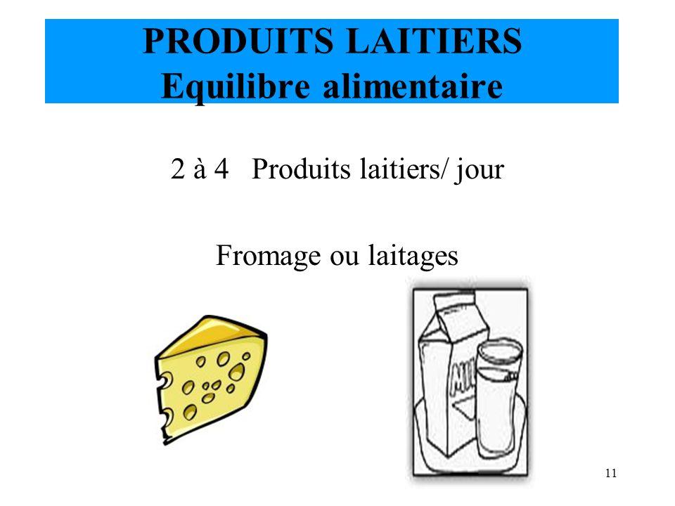 PRODUITS LAITIERS Equilibre alimentaire