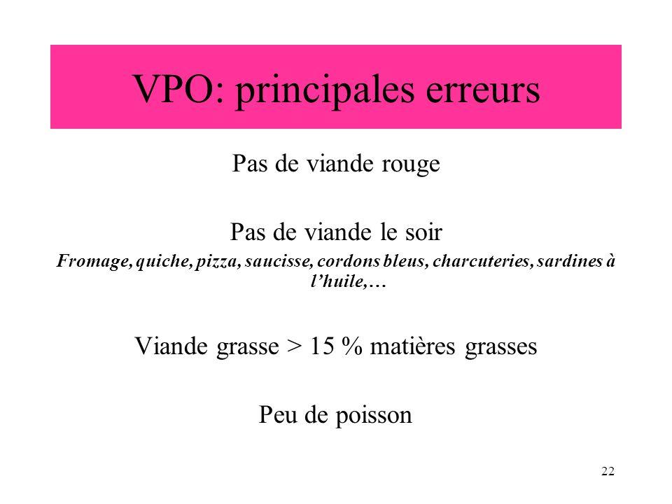 VPO: principales erreurs