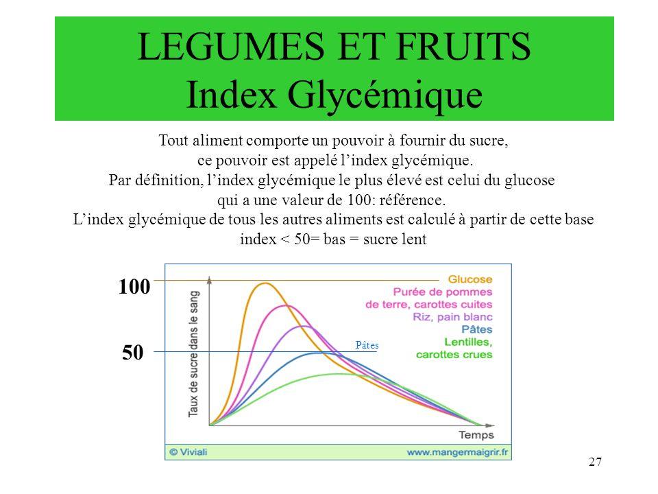 LEGUMES ET FRUITS Index Glycémique 100 50