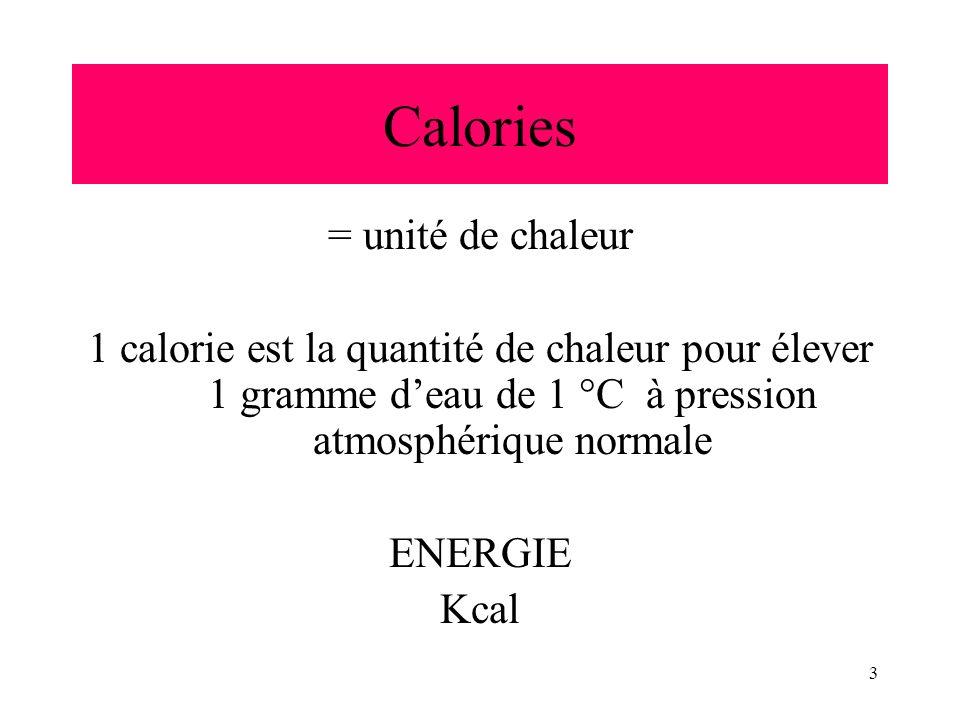 Calories = unité de chaleur