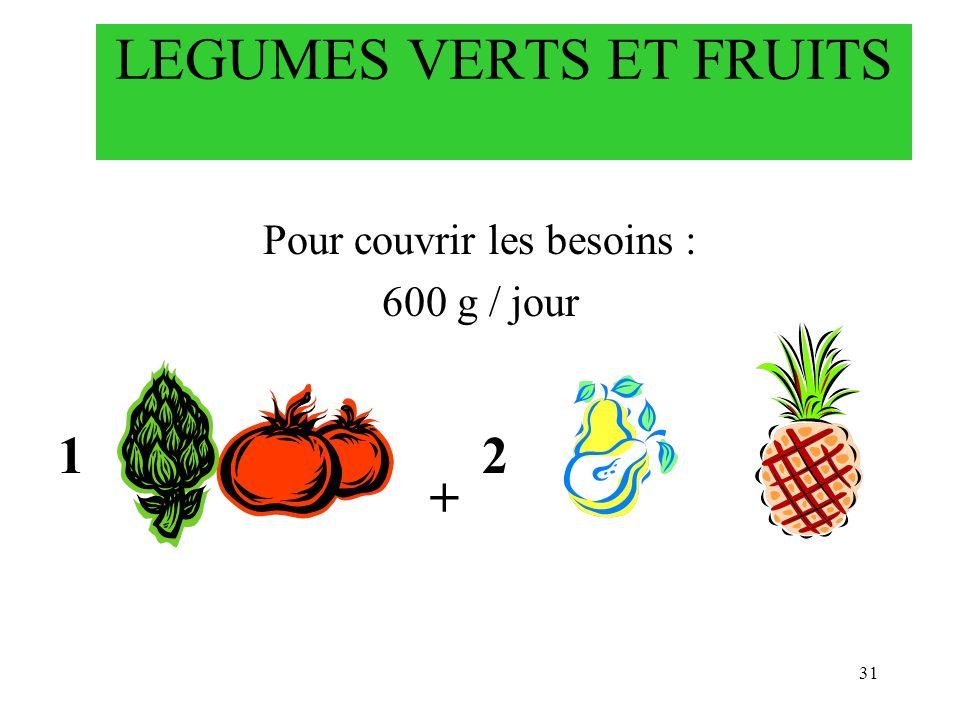 LEGUMES VERTS ET FRUITS