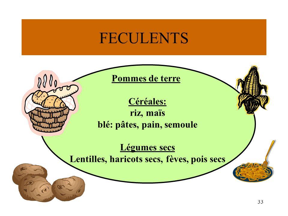 blé: pâtes, pain, semoule Lentilles, haricots secs, fèves, pois secs