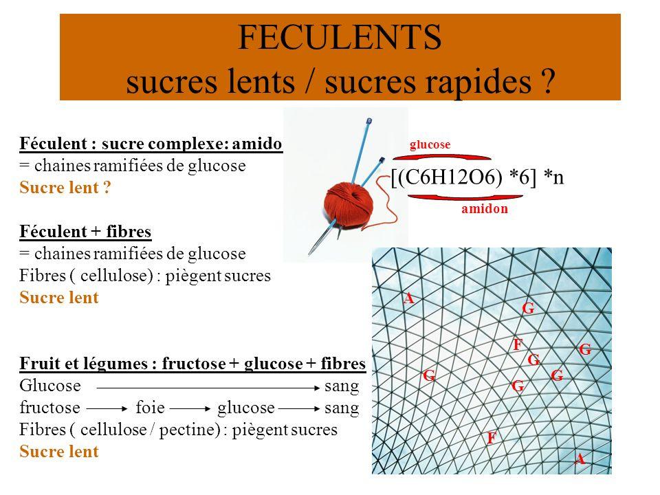 FECULENTS sucres lents / sucres rapides