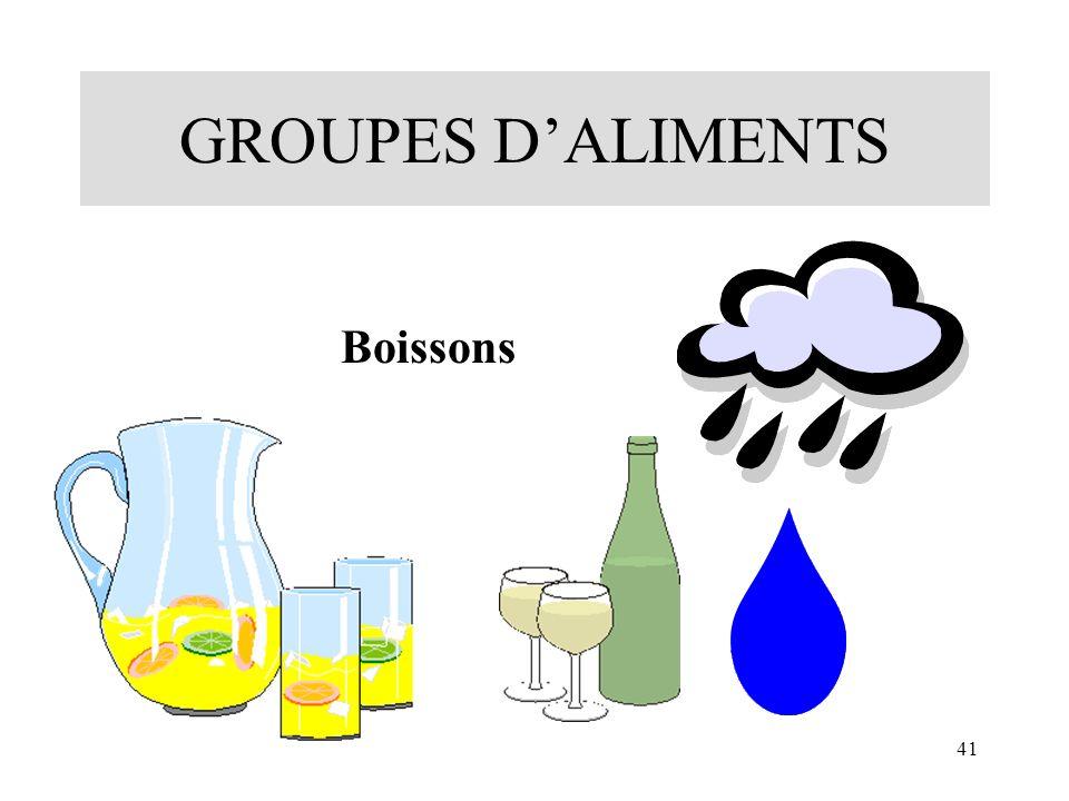 GROUPES D'ALIMENTS Boissons