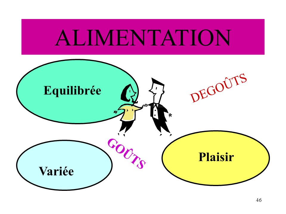 ALIMENTATION DEGOÛTS Equilibrée GOÛTS Plaisir Variée